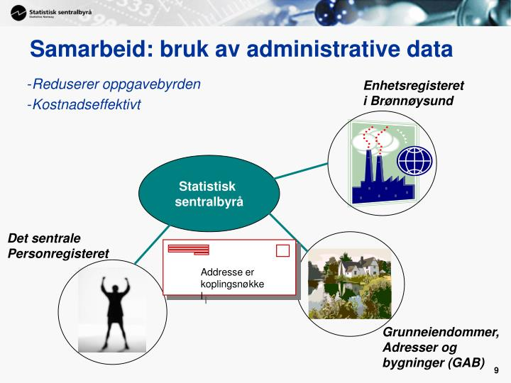 Samarbeid: bruk av administrative data