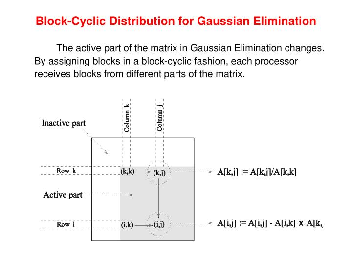 Block-Cyclic Distribution for Gaussian Elimination