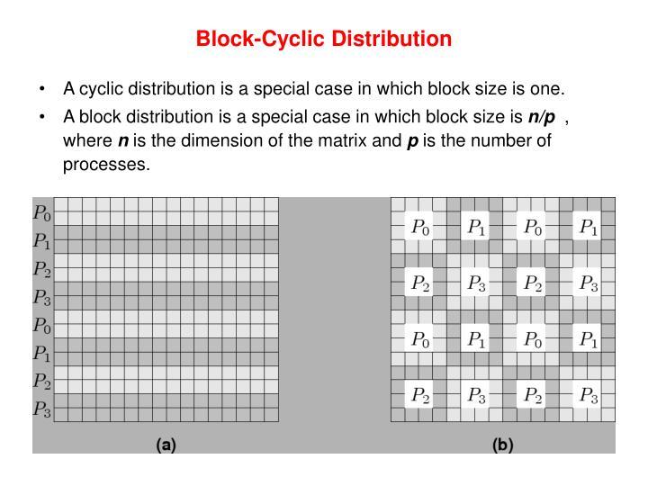 Block-Cyclic Distribution