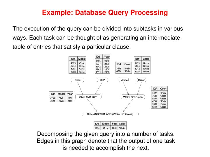 Example: Database Query Processing