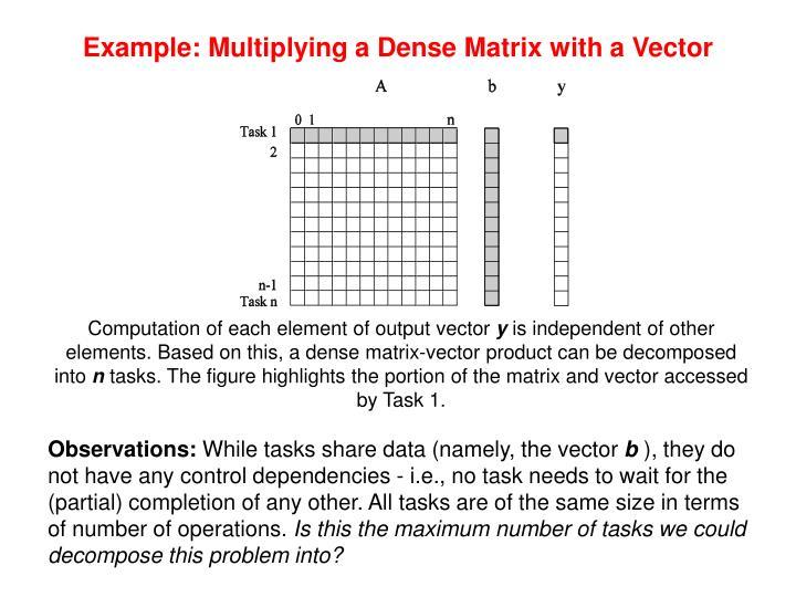 Example: Multiplying a Dense Matrix with a Vector