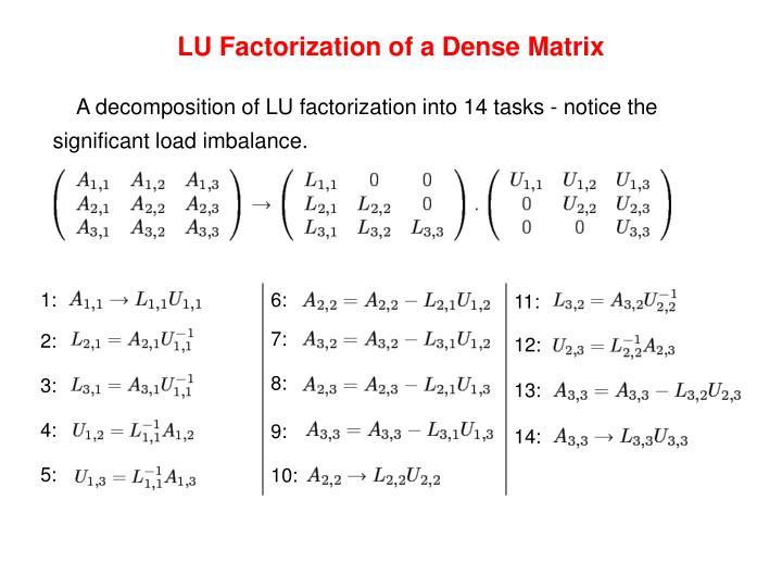 LU Factorization of a Dense Matrix