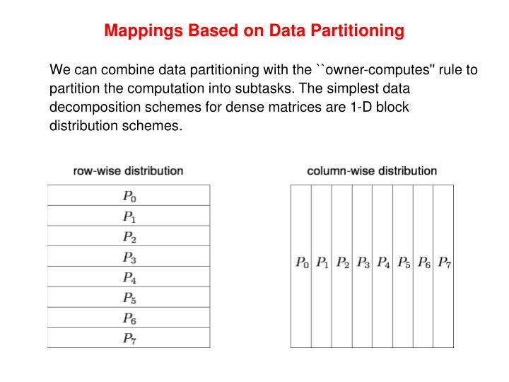 Mappings Based on Data Partitioning