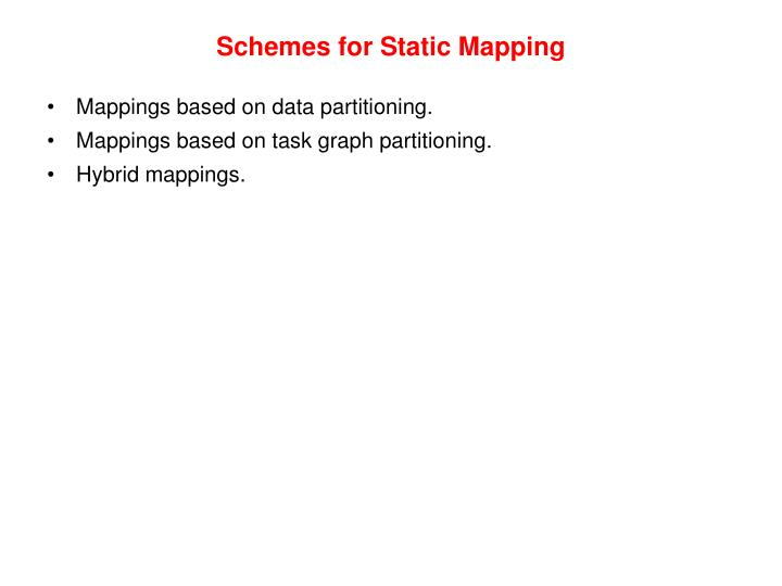 Schemes for Static Mapping