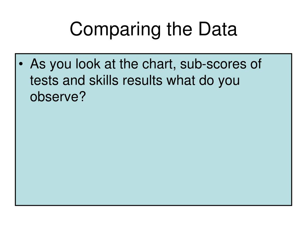 Comparing the Data