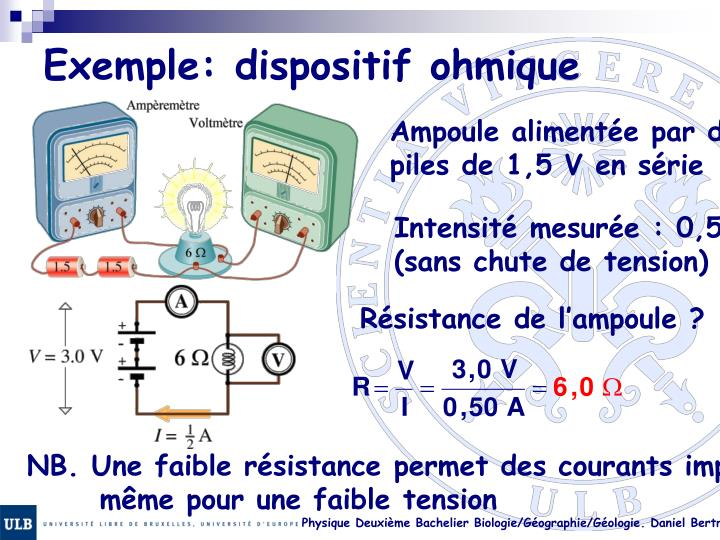 Exemple: dispositif ohmique