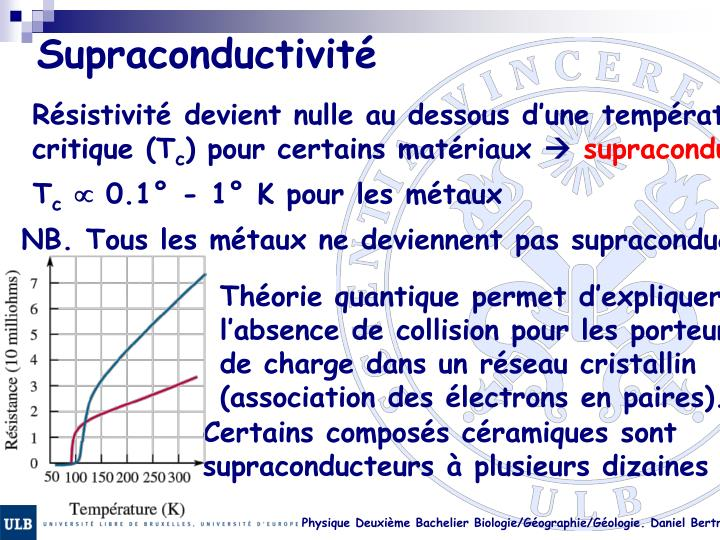 Supraconductivité