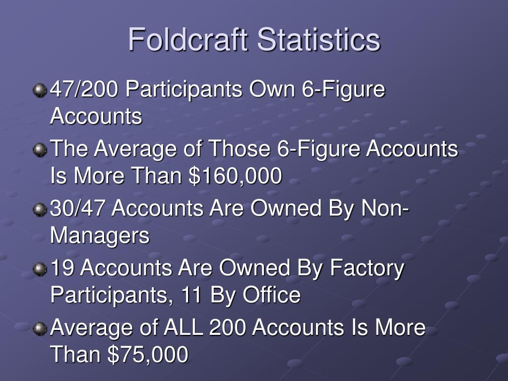 Foldcraft Statistics