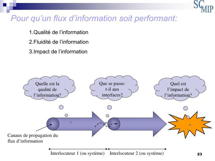 Pour qu'un flux d'information soit performant: