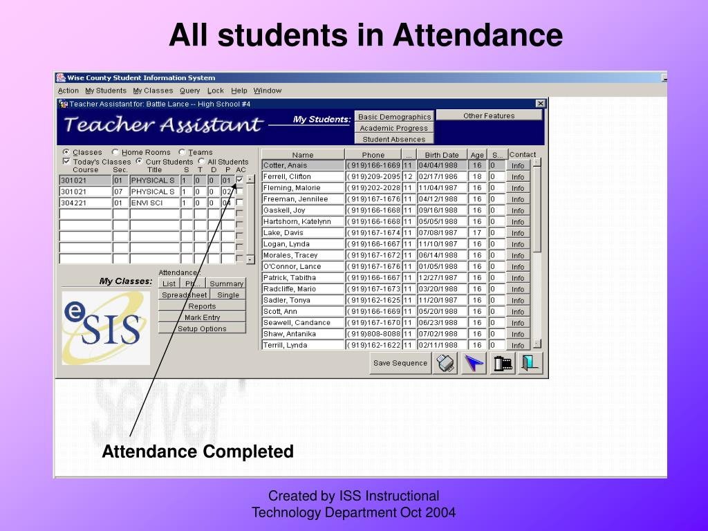 All students in Attendance