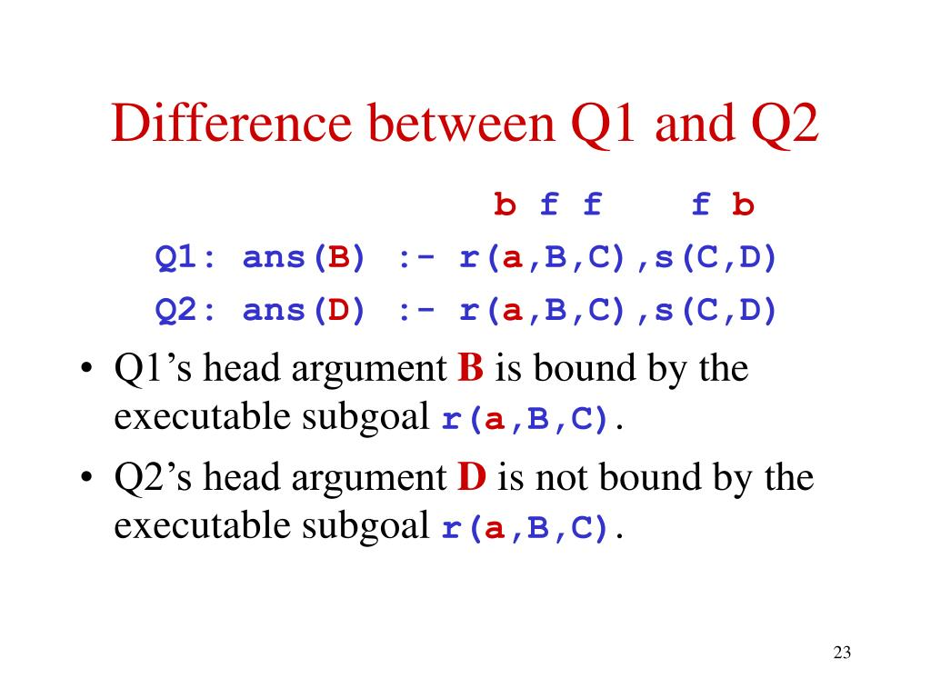 Difference between Q1 and Q2