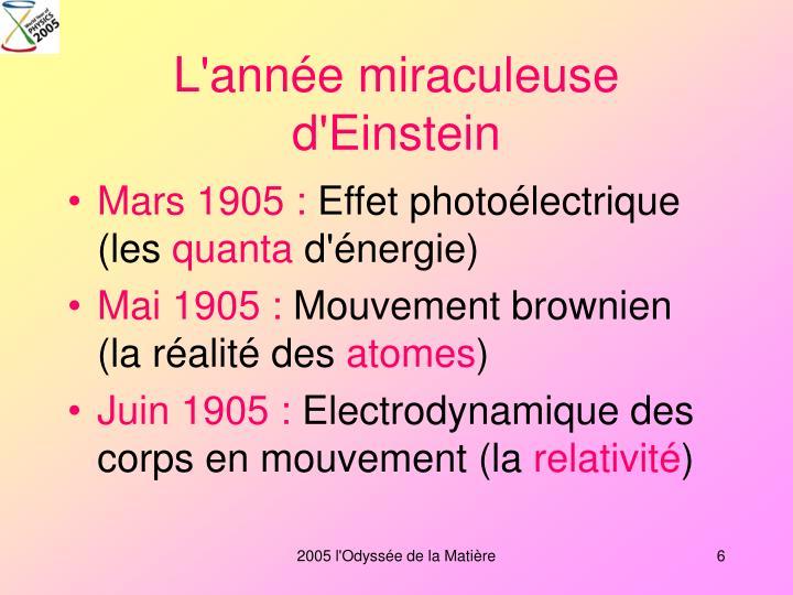 L'année miraculeuse d'Einstein