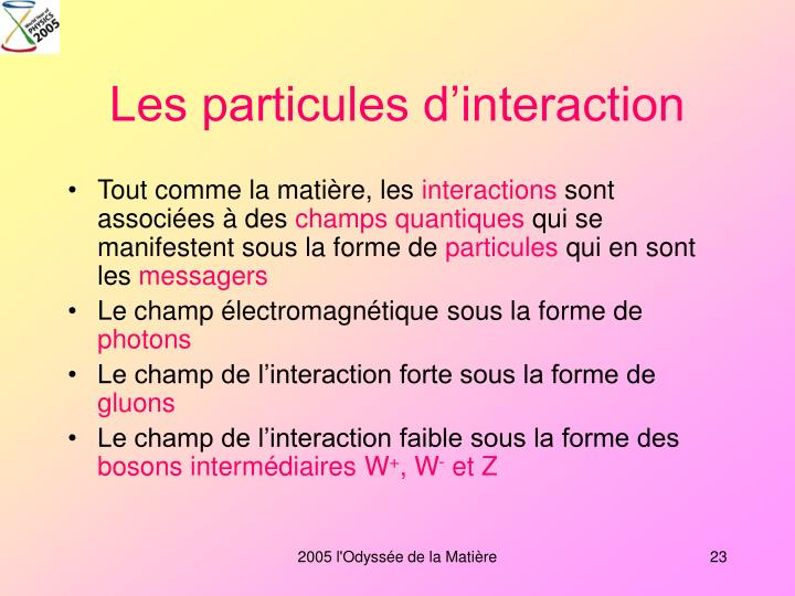 Les particules d'interaction