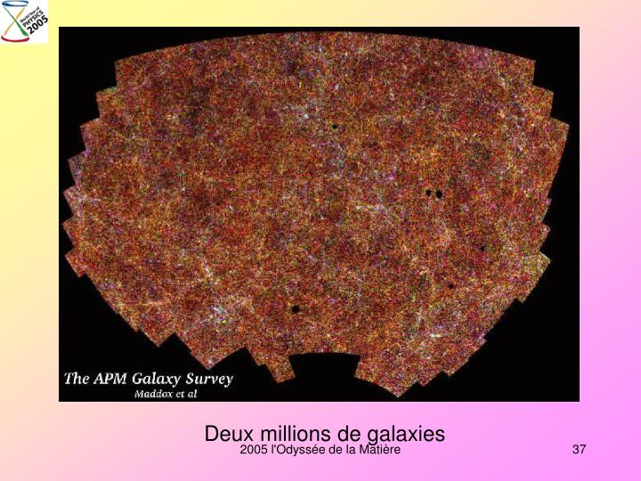 Deux millions de galaxies