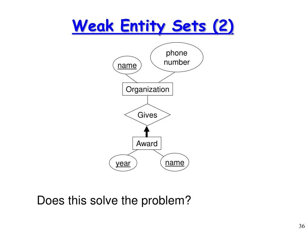Weak Entity Sets (2)