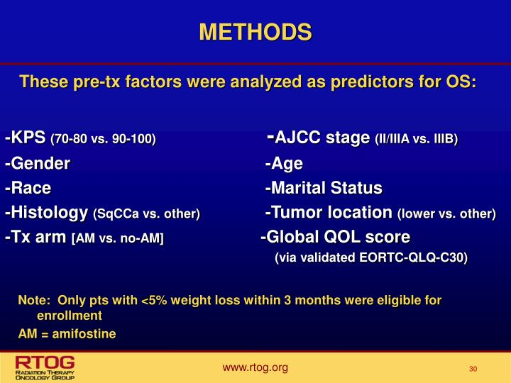 These pre-tx factors were analyzed as predictors for OS:
