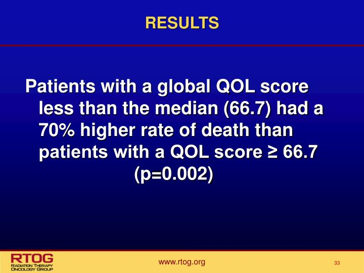 Patients with a global QOL score less than the median (66.7) had a 70% higher rate of death than patients with a QOL score ≥ 66.7 (p=0.002)