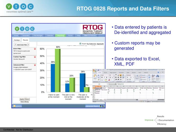 RTOG 0828 Reports and Data Filters