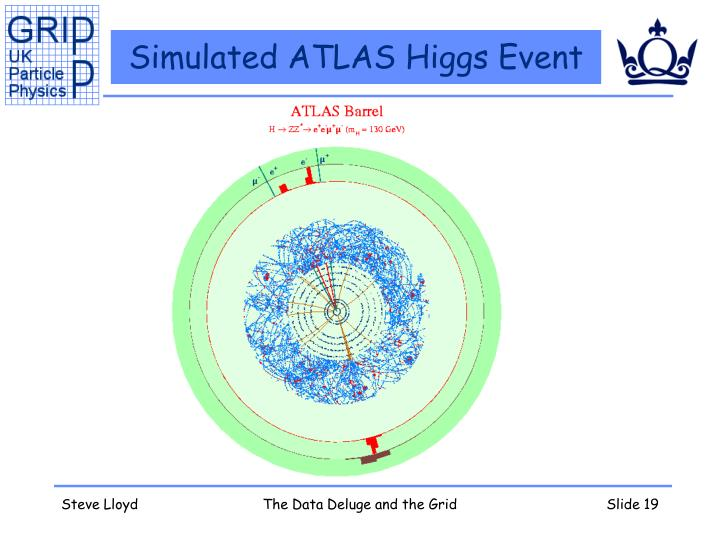Simulated ATLAS Higgs Event