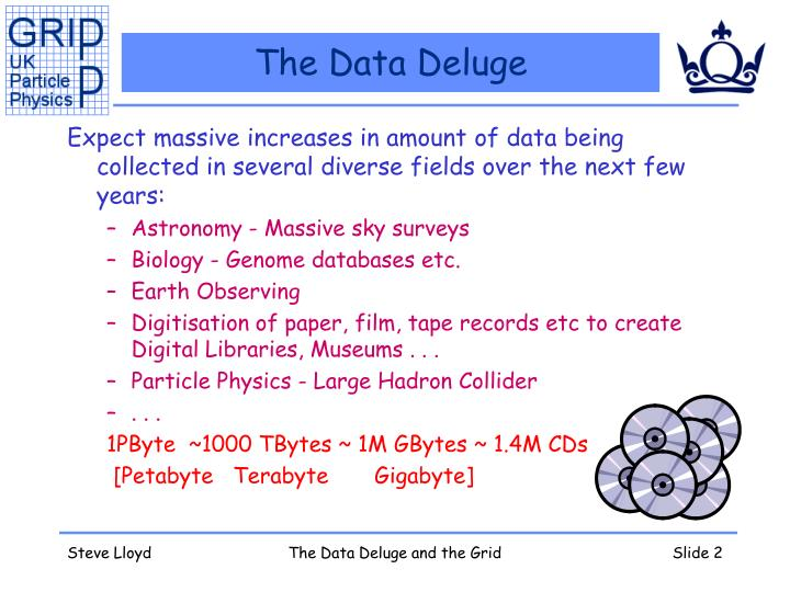 The data deluge