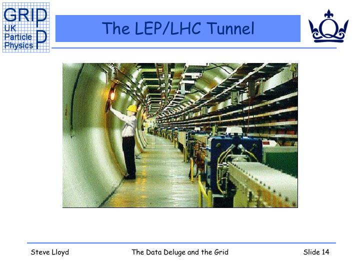 The LEP/LHC Tunnel