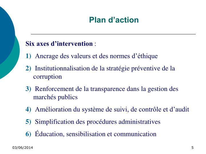 Plan d'action