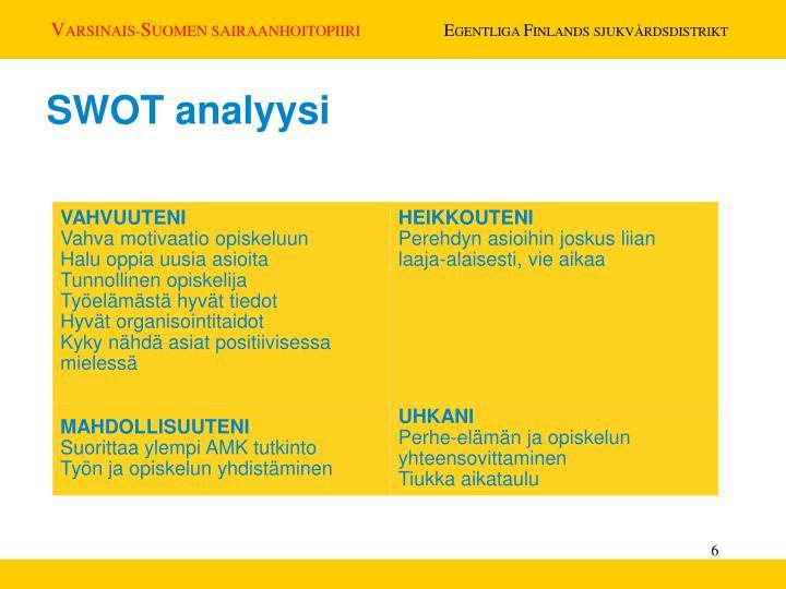 SWOT analyysi