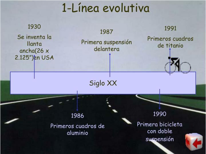 1-Línea evolutiva