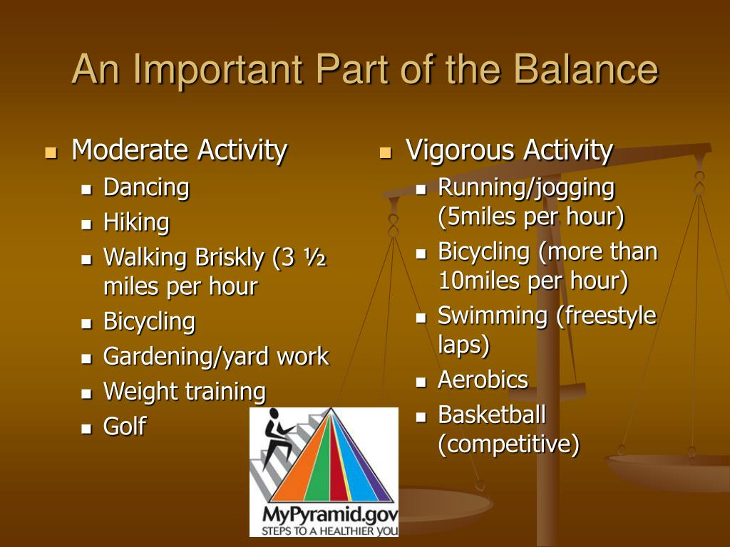 Moderate Activity