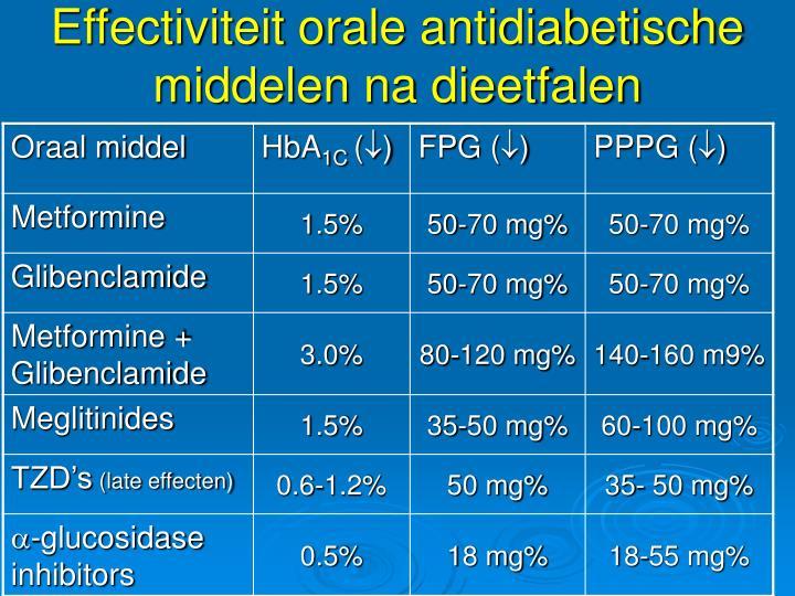Effectiviteit orale antidiabetische middelen na dieetfalen
