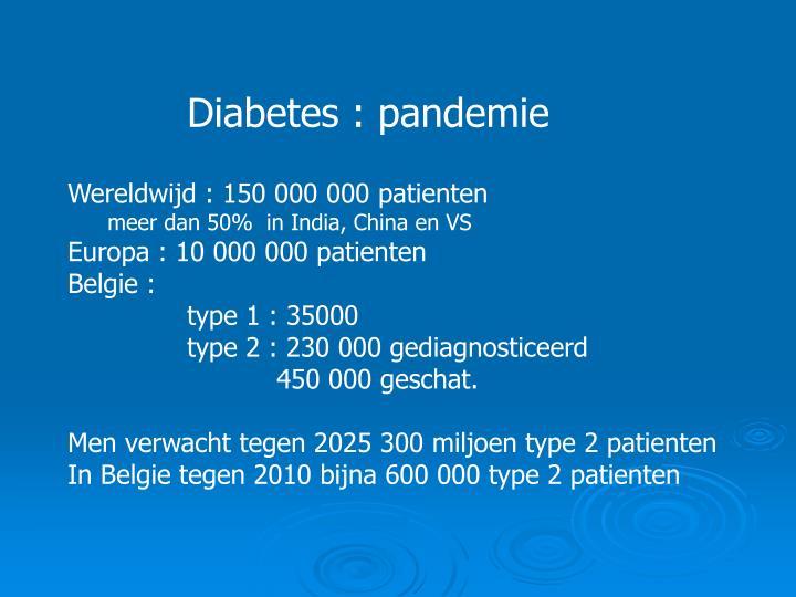 Diabetes : pandemie