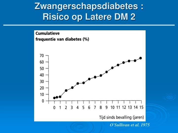 Zwangerschapsdiabetes :