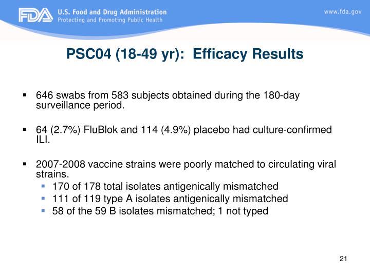 PSC04 (18-49 yr):  Efficacy Results