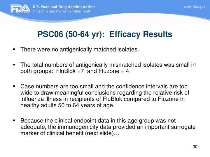 PSC06 (50-64 yr):  Efficacy Results