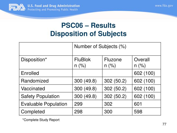 PSC06 – Results