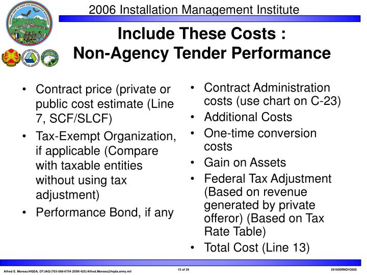 Include These Costs :