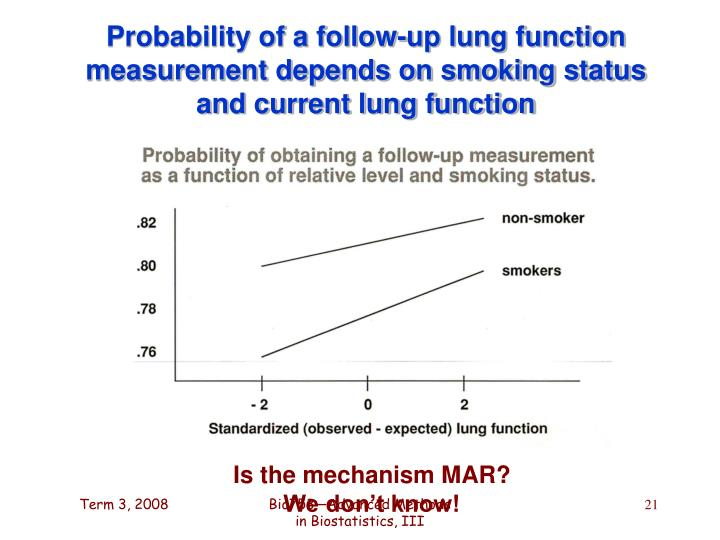 Probability of a follow-up lung function measurement depends on smoking status and current lung function