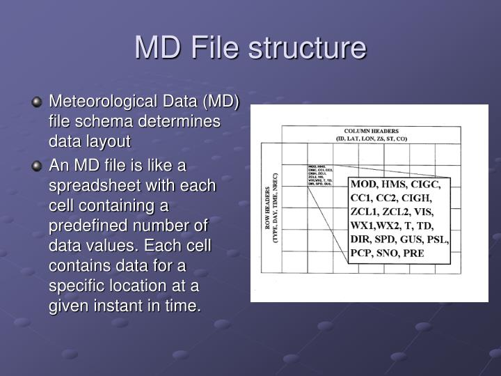 MD File structure