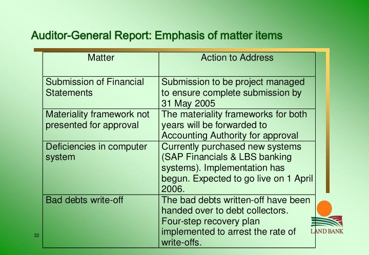 Auditor-General Report: Emphasis of matter items