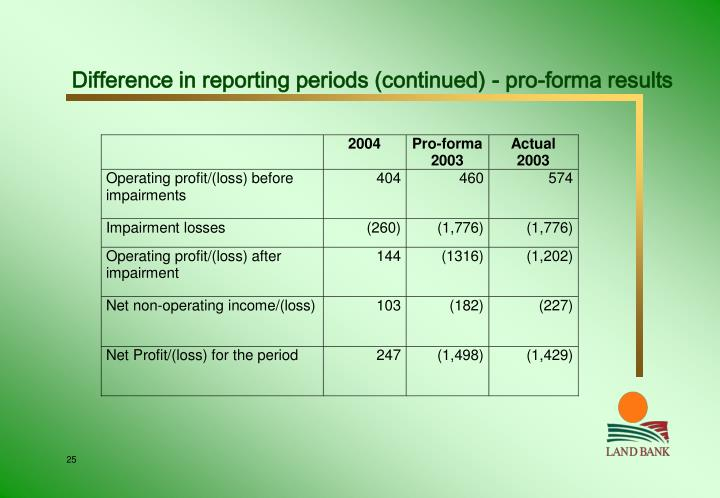 Difference in reporting periods (continued) - pro-forma results