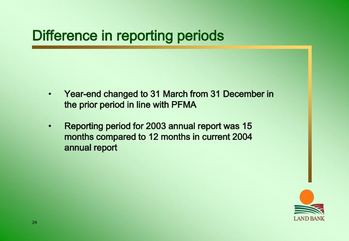 Difference in reporting periods