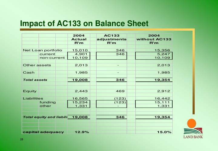 Impact of AC133 on Balance Sheet