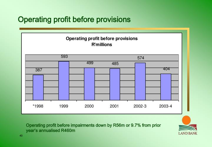 Operating profit before provisions