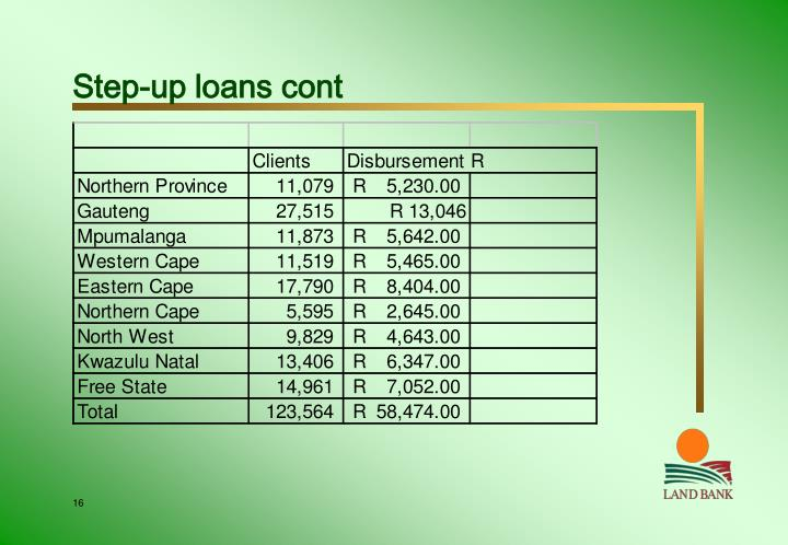 Step-up loans cont