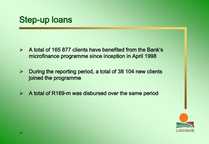 Step-up loans