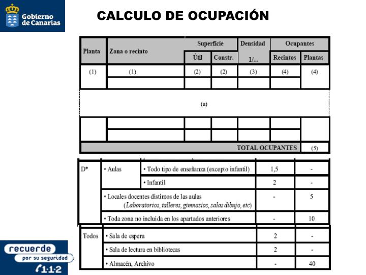 CALCULO DE OCUPACIÓN
