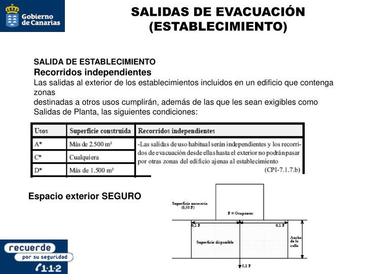 SALIDAS DE EVACUACIÓN