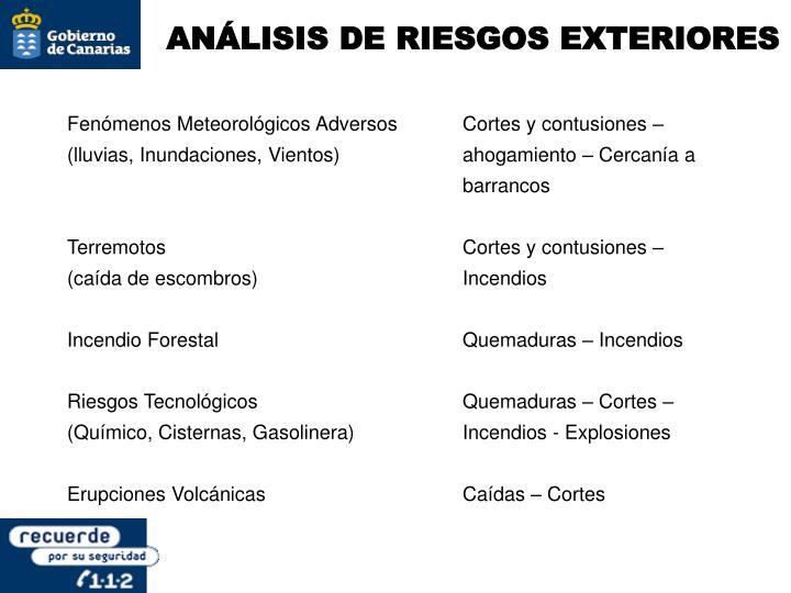 ANÁLISIS DE RIESGOS EXTERIORES