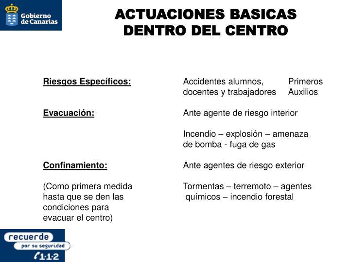ACTUACIONES BASICAS