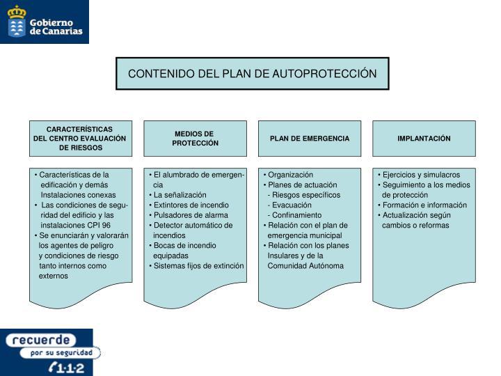 CONTENIDO DEL PLAN DE AUTOPROTECCIÓN